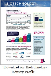 Biotech Industry Profile PDF