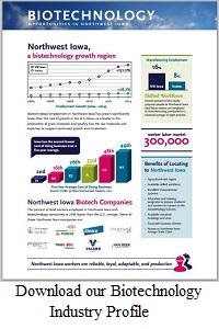Biotech Industry Profile PDF
