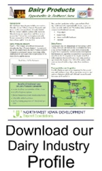 Dairy Industry Profile PDF